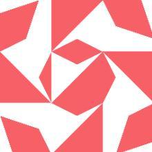 bandar303's avatar