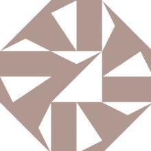 BizTalk_Praful's avatar