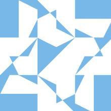 Bolinho13's avatar