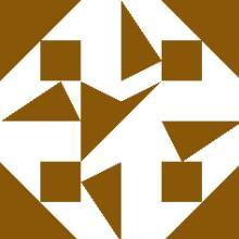 Capeto's avatar