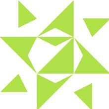 czar54's avatar