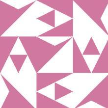 foxit2014's avatar