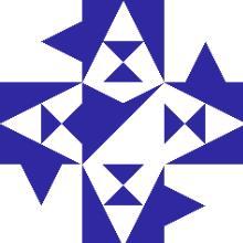 Nisaruth's avatar