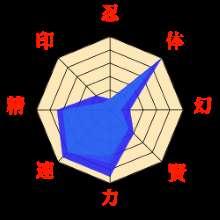 Rock_Lee's avatar
